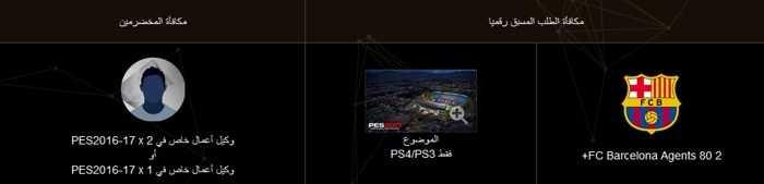 شرح لعبه بيس 17 demo – Piece of the game